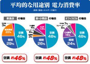 %e3%82%a8%e3%82%a2%e3%82%b3%e3%83%b3_%e3%82%b0%e3%83%a9%e3%83%95